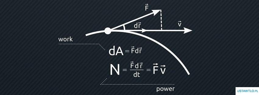 tło Tło równanie na facebooka oś czasu